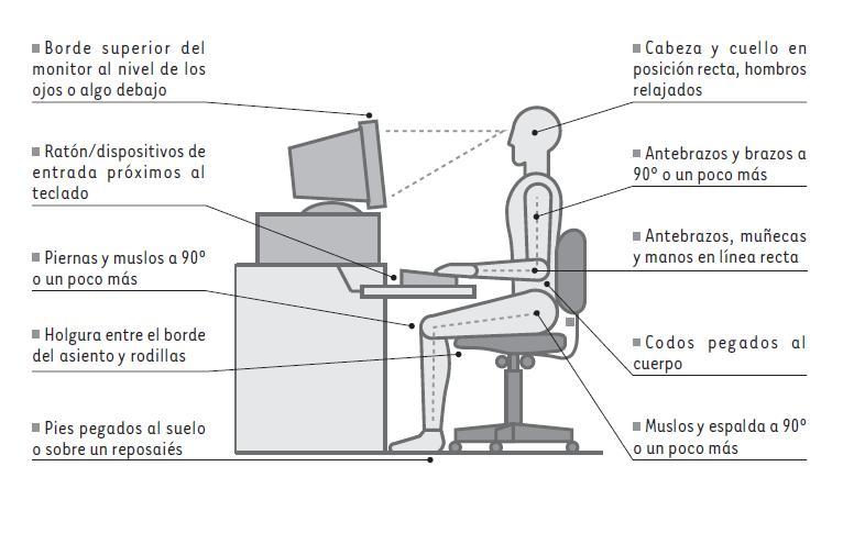 Las mejores im genes sobre prevencion de riesgos laborales for Riesgos laborales en oficinas administrativas